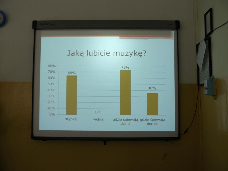 2013 - Projekt edukacyjny (8)